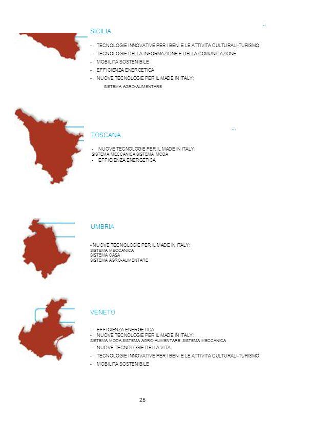 SICILIA ~\ - TECNOLOGIE INNOVATIVE PER I BENI E LE ATTIVITA CULTURALI-TURISMO - TECNOLOGIE DELLA INFORMAZIONE E DELLA COMUNICAZIONE - MOBILITA SOSTENI