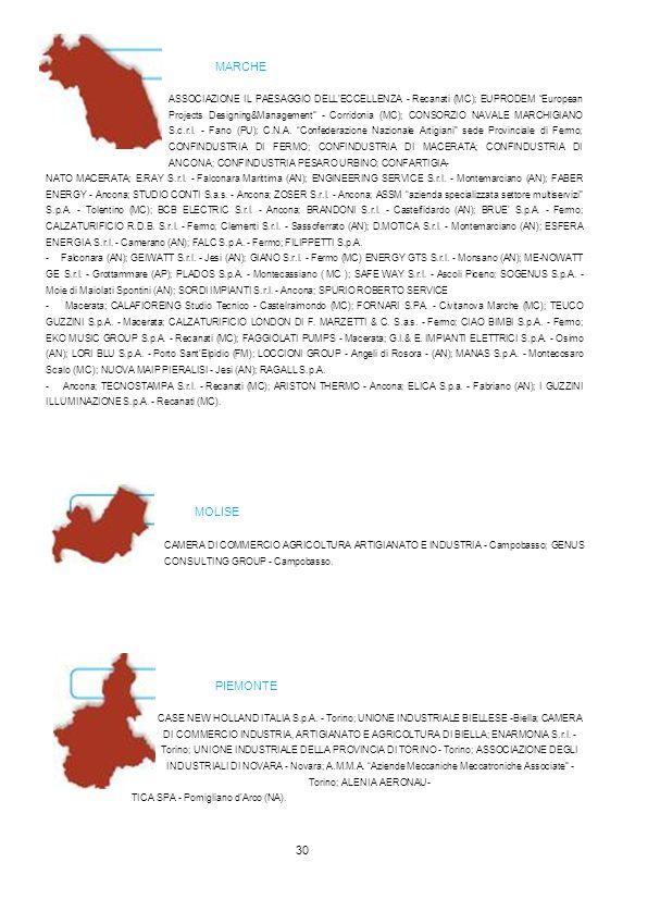 """MARCHE ASSOCIAZIONE IL PAESAGGIO DELL'ECCELLENZA - Recanati (MC); EUPRODEM """"European Projects Designing&Management"""" - Corridonia (MC); CONSORZIO NAVAL"""