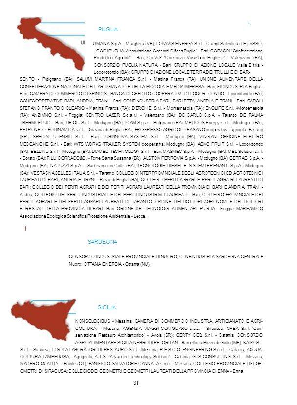 "UMANA S.p.A. - Marghera (VE); LOKAVIS ENERGY S.r.l. - Campi Salentina (LE); ASSO- CODIPUGLIA ""Associazione Consorzi Difesa Puglia"" - Bari; COPAGRI ""Co"
