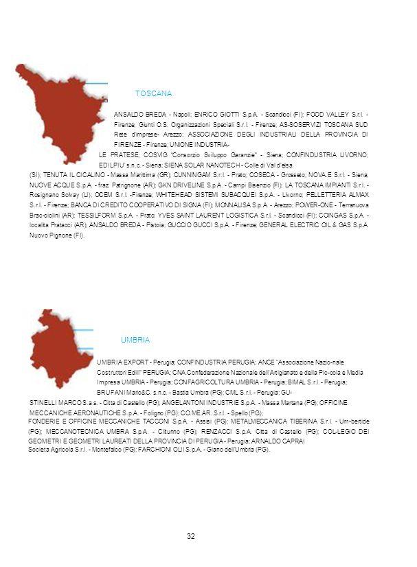 TOSCANA ANSALDO BREDA - Napoli; ENRICO GIOTTI S.p.A. - Scandicci (FI); FOOD VALLEY S.r.l. - Firenze; Giunti O.S. Organizzazioni Speciali S.r.l. - Fire