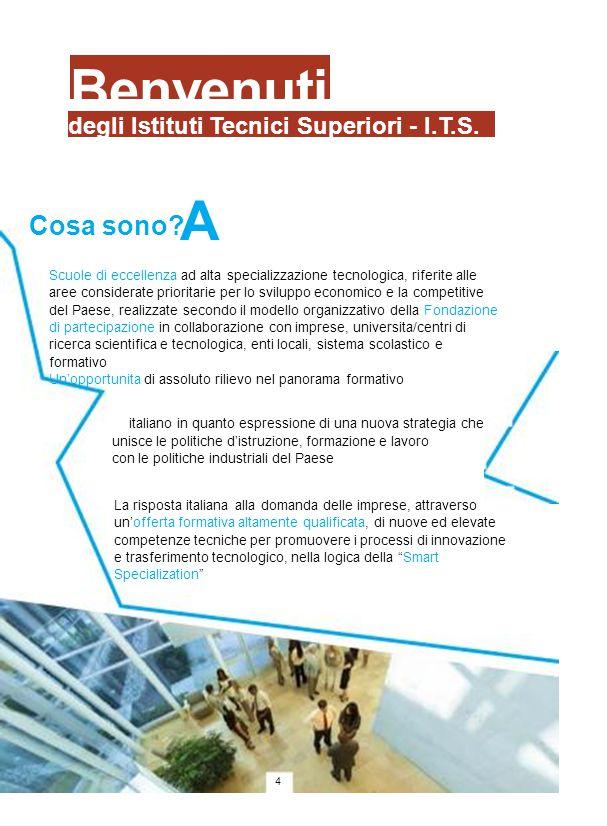 Benvenuti degli Istituti Tecnici Superiori - I.T.S. 4 Cosa sono? A Scuole di eccellenza ad alta specializzazione tecnologica, riferite alle aree consi