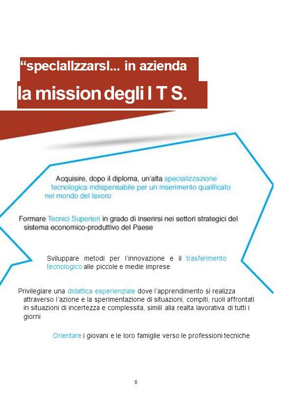 """""""speclallzzarsl... in azienda la mission degli I T S. Sviluppare metodi per I'innovazione e il trasferimento tecnologico alle piccole e medie imprese"""