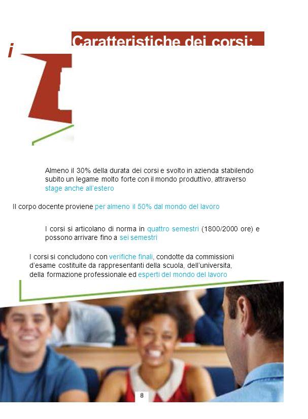 Caratteristiche dei corsi: i II giusto equilibrio tra istruzione, formazione ■ e lavoro... Almeno il 30% della durata dei corsi e svolto in azienda st