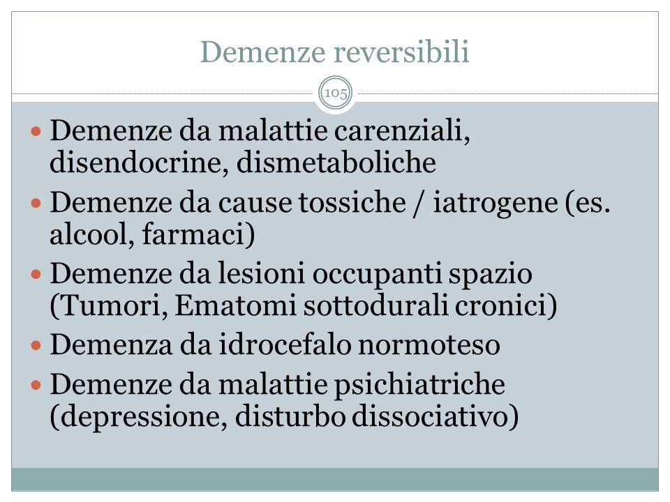 Demenze reversibili Demenze da malattie carenziali, disendocrine, dismetaboliche Demenze da cause tossiche / iatrogene (es. alcool, farmaci) Demenze d
