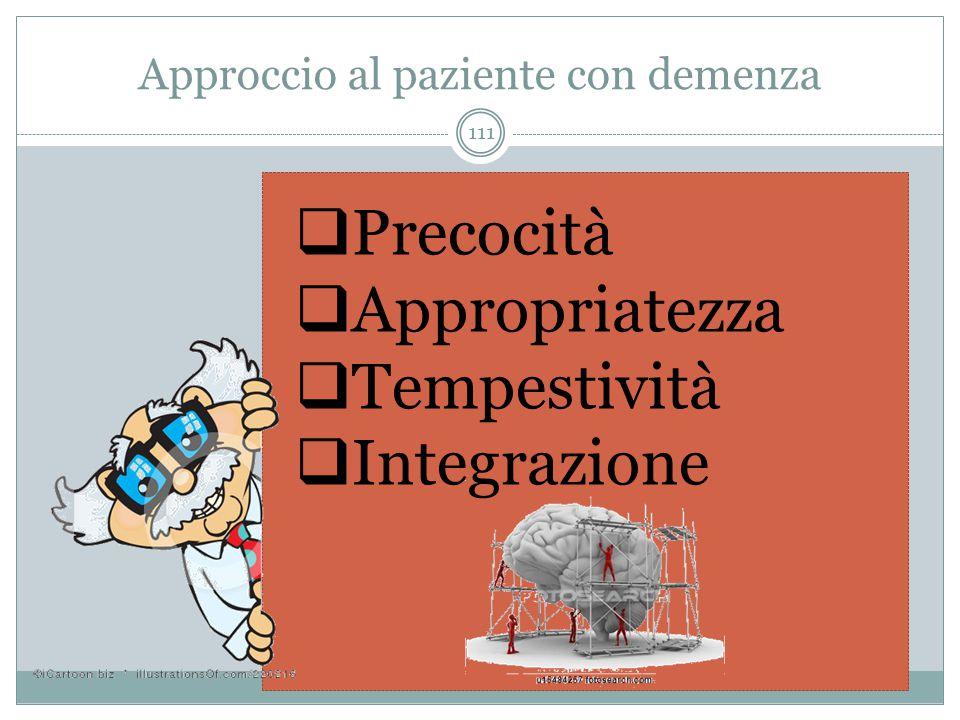 Approccio al paziente con demenza  Precocità  Appropriatezza  Tempestività  Integrazione 111