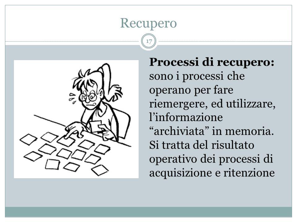 """Recupero Processi di recupero: sono i processi che operano per fare riemergere, ed utilizzare, l'informazione """"archiviata"""" in memoria. Si tratta del r"""