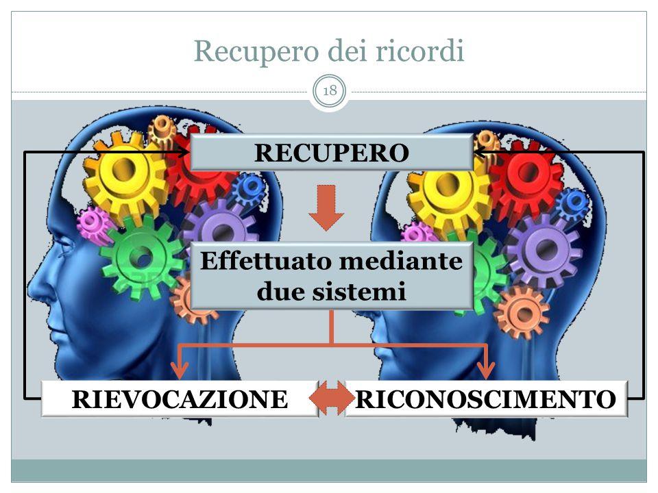 Recupero dei ricordi RECUPERO Effettuato mediante due sistemi RIEVOCAZIONERICONOSCIMENTO 18