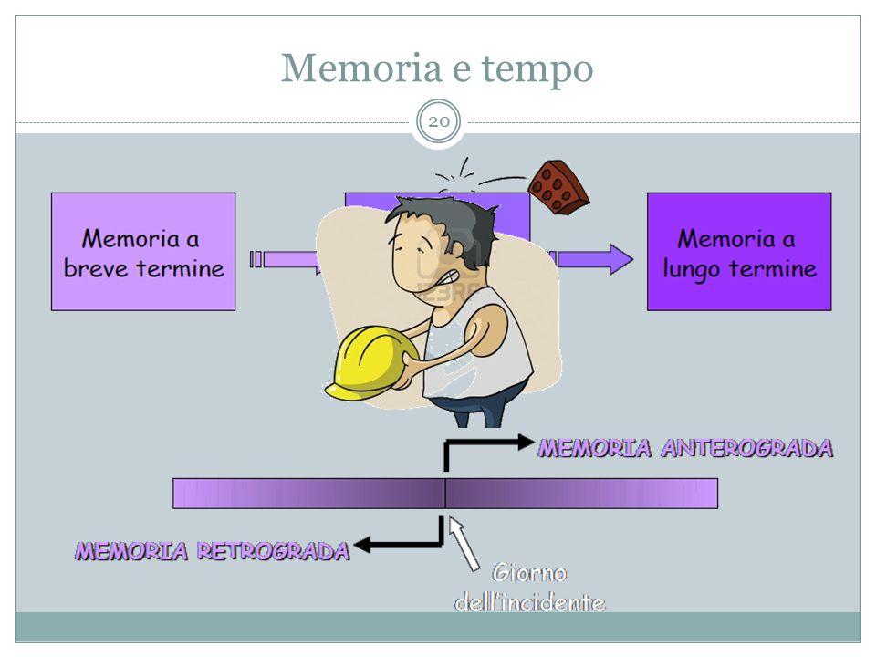 Memoria e tempo 20