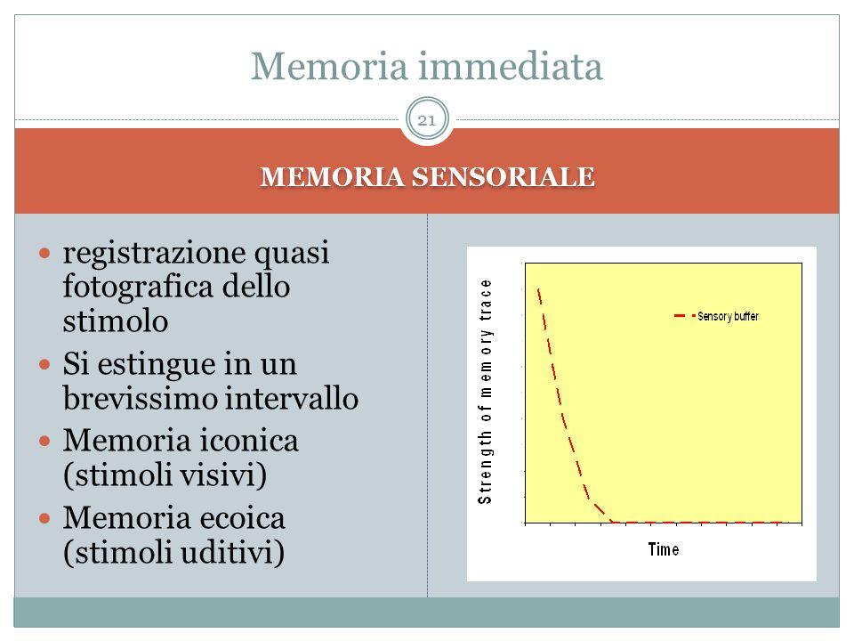 MEMORIA SENSORIALE registrazione quasi fotografica dello stimolo Si estingue in un brevissimo intervallo Memoria iconica (stimoli visivi) Memoria ecoi