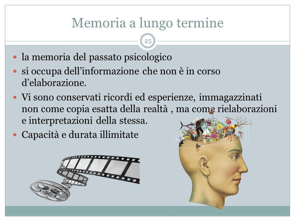 Memoria a lungo termine la memoria del passato psicologico si occupa dell'informazione che non è in corso d'elaborazione. Vi sono conservati ricordi e