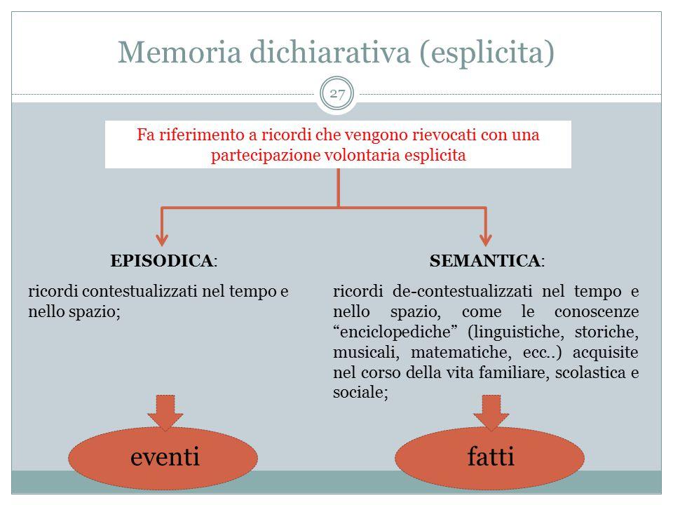 Memoria dichiarativa (esplicita) Fa riferimento a ricordi che vengono rievocati con una partecipazione volontaria esplicita EPISODICA: ricordi contest