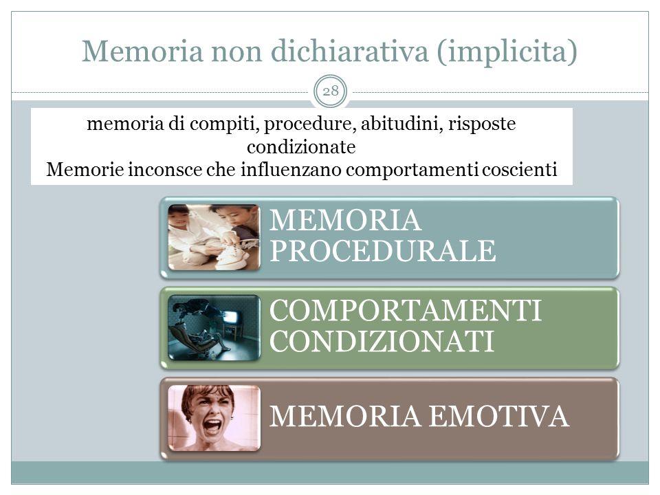 Memoria non dichiarativa (implicita) memoria di compiti, procedure, abitudini, risposte condizionate Memorie inconsce che influenzano comportamenti co