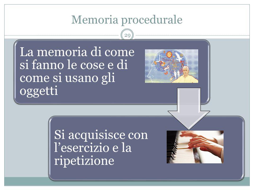 Memoria procedurale La memoria di come si fanno le cose e di come si usano gli oggetti Si acquisisce con l'esercizio e la ripetizione 29