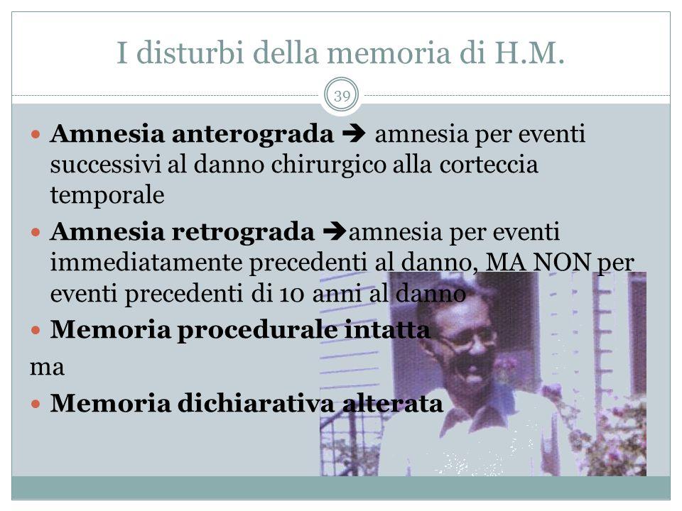 I disturbi della memoria di H.M. Amnesia anterograda  amnesia per eventi successivi al danno chirurgico alla corteccia temporale Amnesia retrograda 