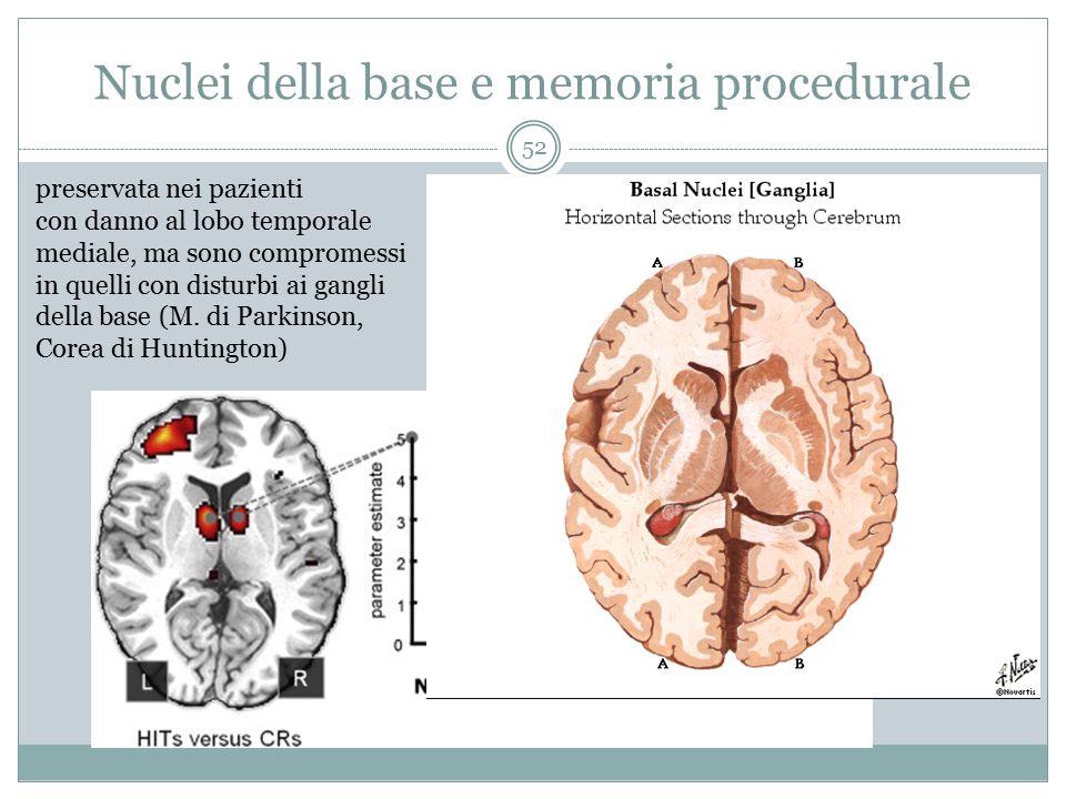 Nuclei della base e memoria procedurale preservata nei pazienti con danno al lobo temporale mediale, ma sono compromessi in quelli con disturbi ai gan