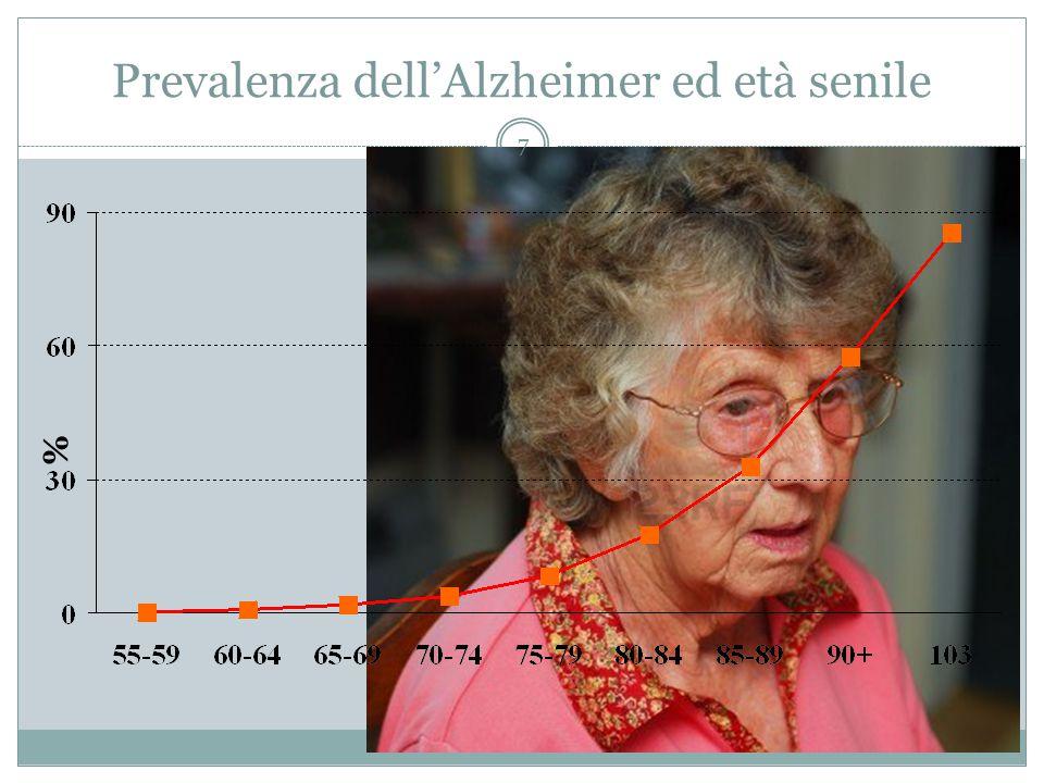 Prevalenza dell'Alzheimer ed età senile % 7