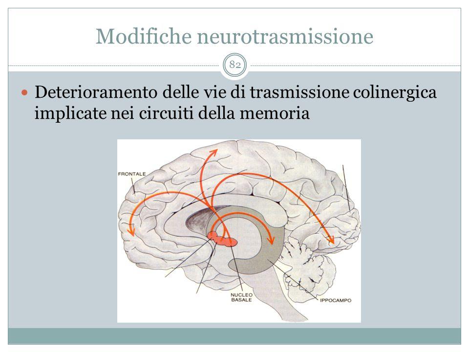Modifiche neurotrasmissione Deterioramento delle vie di trasmissione colinergica implicate nei circuiti della memoria 82