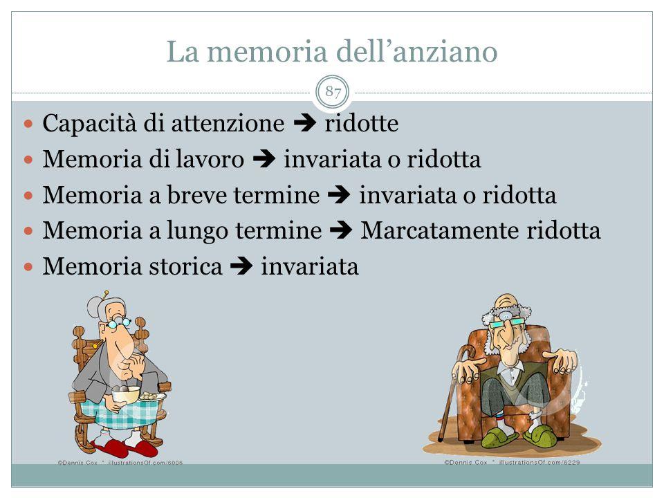 La memoria dell'anziano Capacità di attenzione  ridotte Memoria di lavoro  invariata o ridotta Memoria a breve termine  invariata o ridotta Memoria