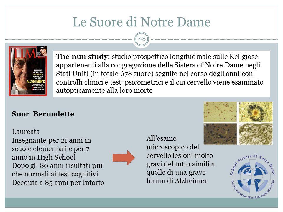 Le Suore di Notre Dame The nun study: studio prospettico longitudinale sulle Religiose appartenenti alla congregazione delle Sisters of Notre Dame neg