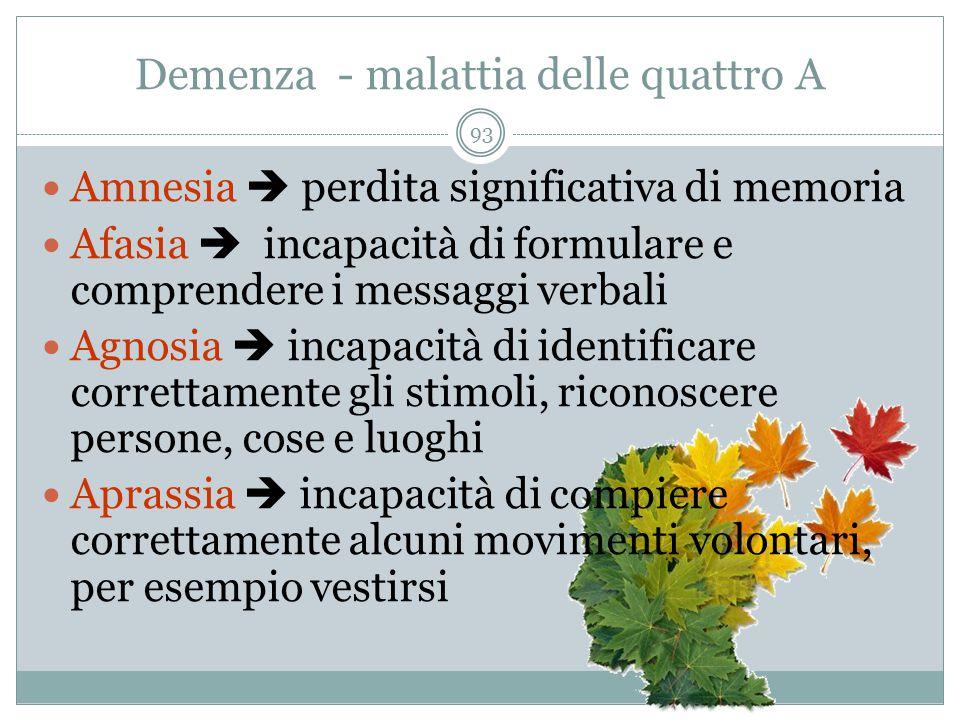 Demenza - malattia delle quattro A Amnesia  perdita significativa di memoria Afasia  incapacità di formulare e comprendere i messaggi verbali Agnosi