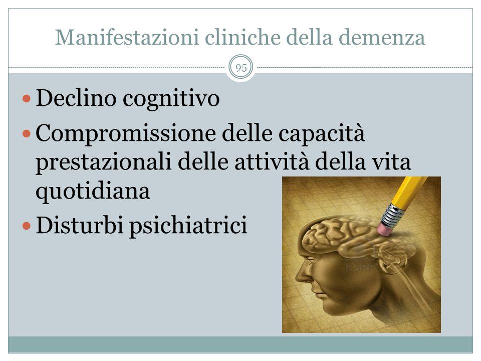 Manifestazioni cliniche della demenza Declino cognitivo Compromissione delle capacità prestazionali delle attività della vita quotidiana Disturbi psic