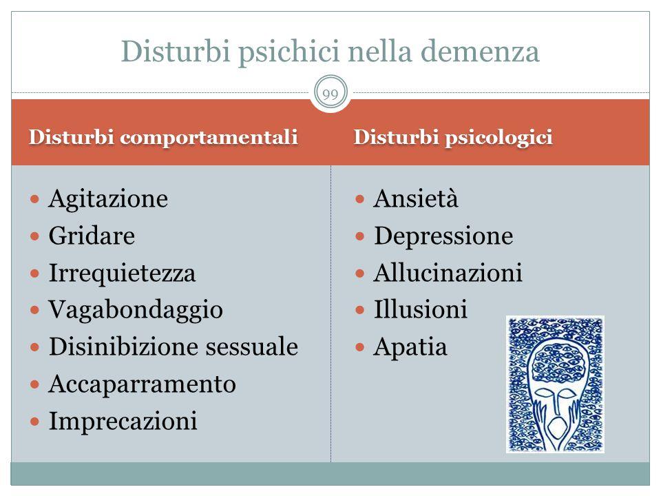Disturbi comportamentali Disturbi psicologici Agitazione Gridare Irrequietezza Vagabondaggio Disinibizione sessuale Accaparramento Imprecazioni Ansiet
