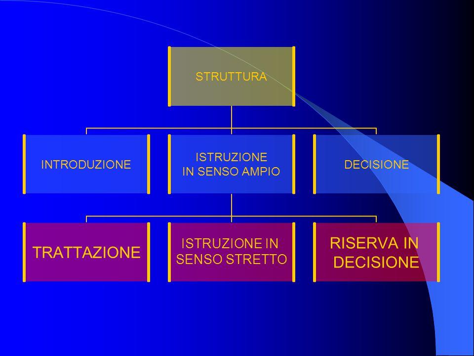 STRUTTURA INTRODUZIONE ISTRUZIONE IN SENSO AMPIO DECISIONE