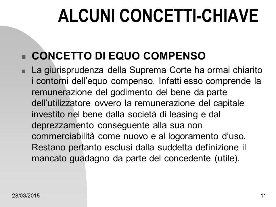 28/03/201511 ALCUNI CONCETTI-CHIAVE CONCETTO DI EQUO COMPENSO La giurisprudenza della Suprema Corte ha ormai chiarito i contorni dell'equo compenso. I