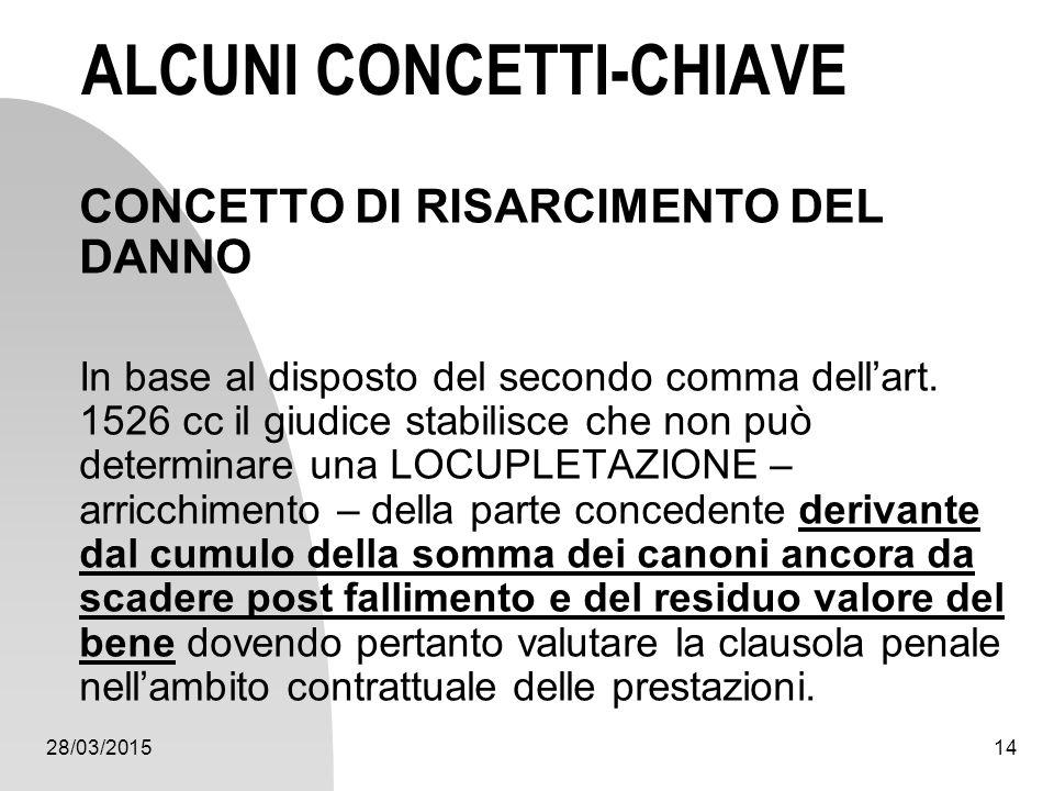28/03/201514 ALCUNI CONCETTI-CHIAVE CONCETTO DI RISARCIMENTO DEL DANNO In base al disposto del secondo comma dell'art. 1526 cc il giudice stabilisce c