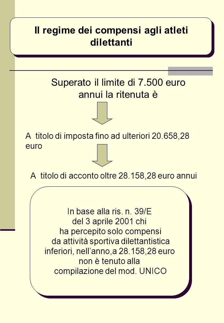 Il regime dei compensi agli atleti dilettanti Superato il limite di 7.500 euro annui la ritenuta è A titolo di acconto oltre 28.158,28 euro annui A titolo di imposta fino ad ulteriori 20.658,28 euro In base alla ris.