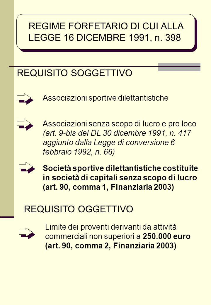 Associazioni sportive dilettantistiche Associazioni senza scopo di lucro e pro loco (art.