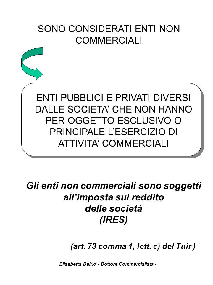 Elisabetta Dalrio - Dottore Commercialista - SONO CONSIDERATI ENTI NON COMMERCIALI ENTI PUBBLICI E PRIVATI DIVERSI DALLE SOCIETA' CHE NON HANNO PER OG