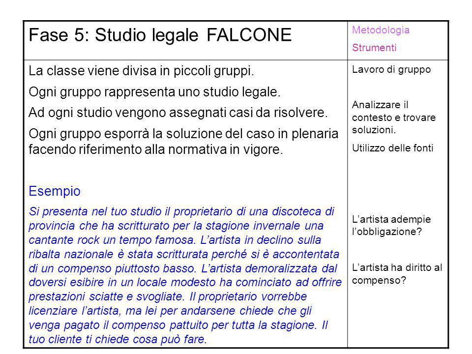 Fase 5: Studio legale FALCONE Metodologia Strumenti La classe viene divisa in piccoli gruppi. Ogni gruppo rappresenta uno studio legale. Ad ogni studi