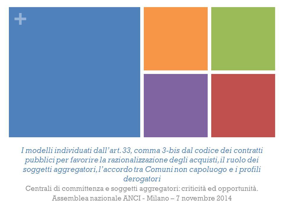 + I modelli individuati dall'art. 33, comma 3-bis dal codice dei contratti pubblici per favorire la razionalizzazione degli acquisti, il ruolo dei sog