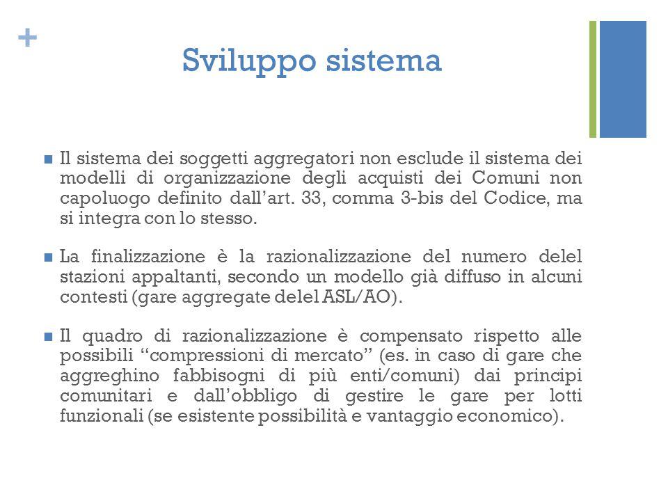 + Sviluppo sistema Il sistema dei soggetti aggregatori non esclude il sistema dei modelli di organizzazione degli acquisti dei Comuni non capoluogo de