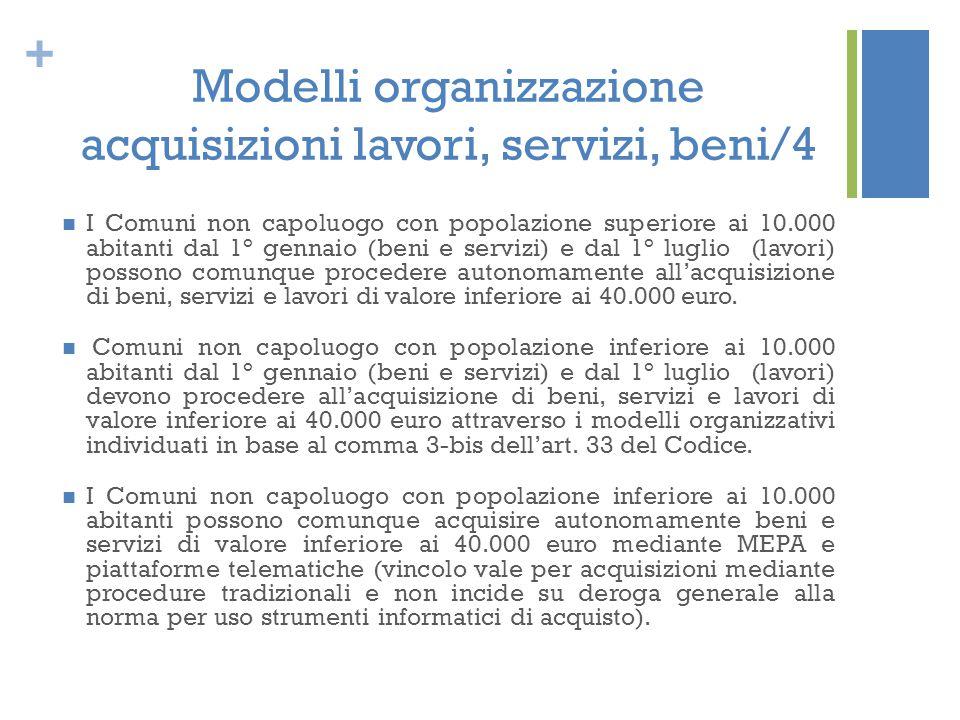 + Modelli organizzazione acquisizioni lavori, servizi, beni/4 I Comuni non capoluogo con popolazione superiore ai 10.000 abitanti dal 1° gennaio (beni