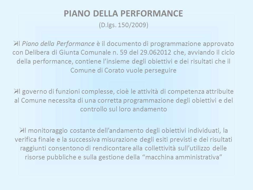 PIANO DELLA PERFORMANCE (D.lgs. 150/2009)  Il Piano della Performance è il documento di programmazione approvato con Delibera di Giunta Comunale n. 5