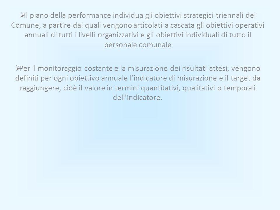  Il piano della performance individua gli obiettivi strategici triennali del Comune, a partire dai quali vengono articolati a cascata gli obiettivi o