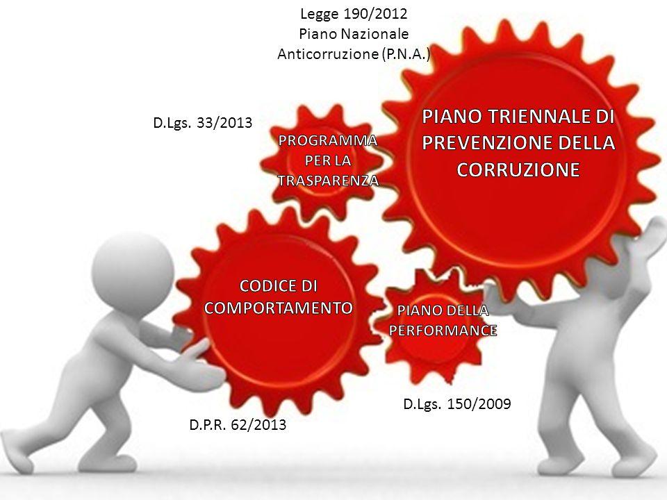 D.Lgs. 33/2013 D.Lgs. 150/2009 Legge 190/2012 Piano Nazionale Anticorruzione (P.N.A.) D.P.R. 62/2013