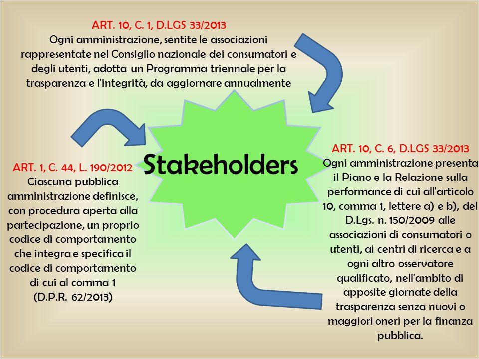 Stakeholders ART. 10, C. 1, D.LGS 33/2013 Ogni amministrazione, sentite le associazioni rappresentate nel Consiglio nazionale dei consumatori e degli