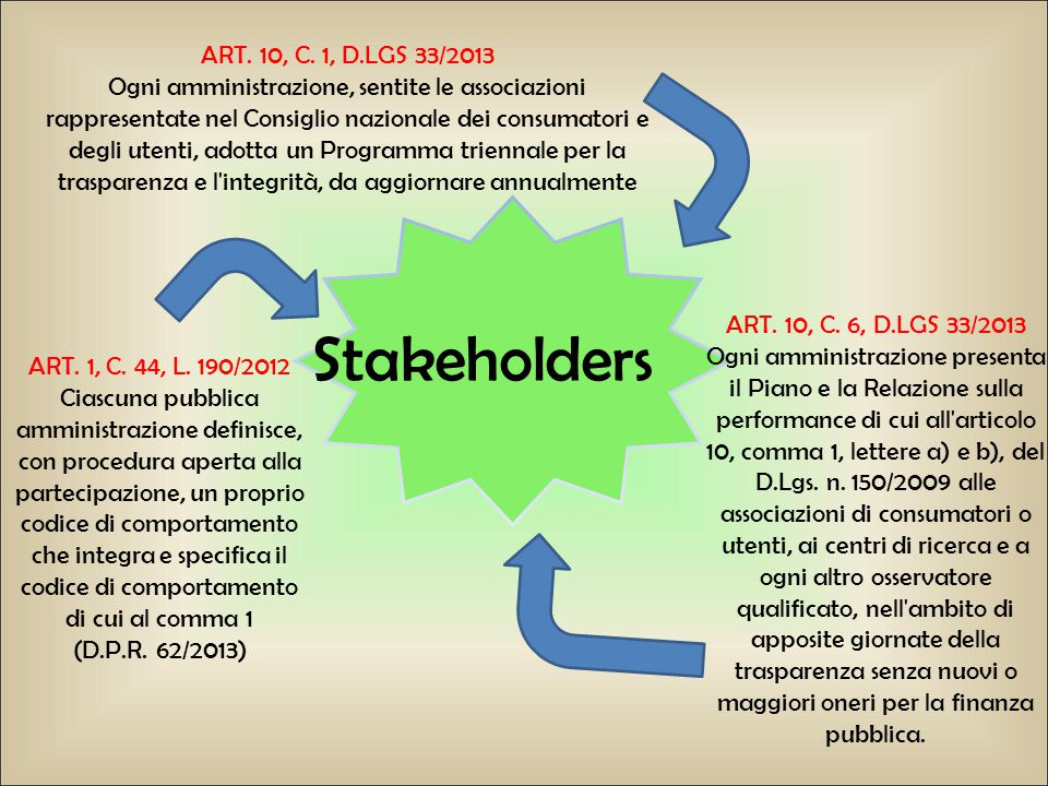 Stakeholders ART. 10, C.