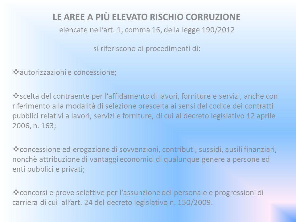 PIANO DELLA PERFORMANCE (D.lgs.