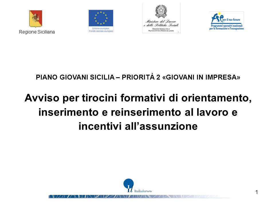 Regione Siciliana 1 PIANO GIOVANI SICILIA – PRIORITÀ 2 «GIOVANI IN IMPRESA» Avviso per tirocini formativi di orientamento, inserimento e reinserimento