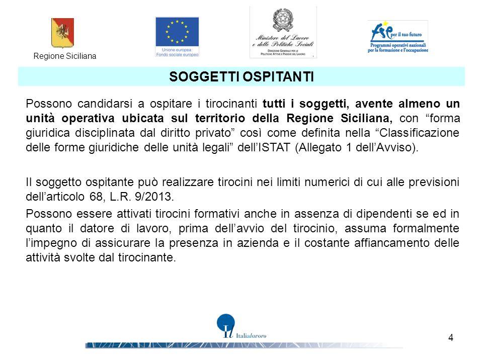 Regione Siciliana 4 SOGGETTI OSPITANTI Possono candidarsi a ospitare i tirocinanti tutti i soggetti, avente almeno un unità operativa ubicata sul terr