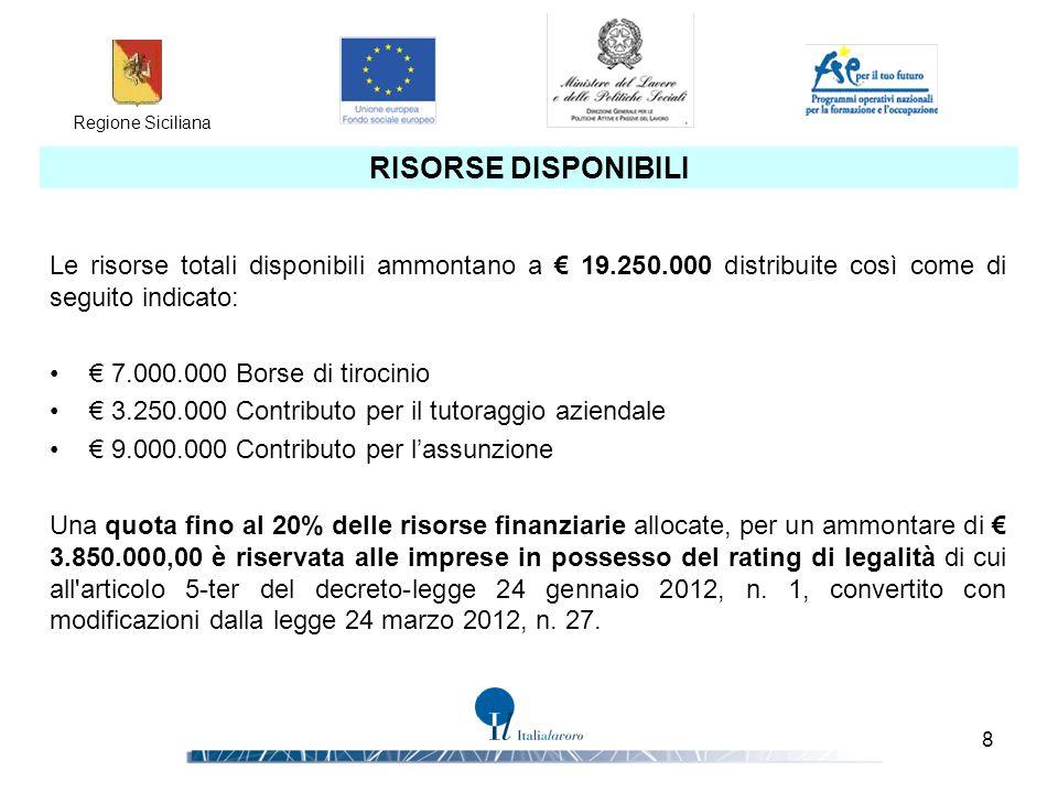 Regione Siciliana 8 RISORSE DISPONIBILI Le risorse totali disponibili ammontano a € 19.250.000 distribuite così come di seguito indicato: € 7.000.000