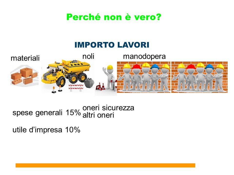 32 IMPORTO LAVORI manodopera oneri sicurezza altri oneri materiali noli utile d'impresa 10% spese generali 15% Perché non è vero?