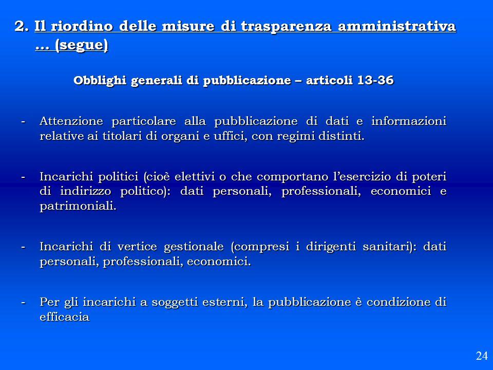 Obblighi generali di pubblicazione – articoli 13-36 - Attenzione particolare alla pubblicazione di dati e informazioni relative ai titolari di organi