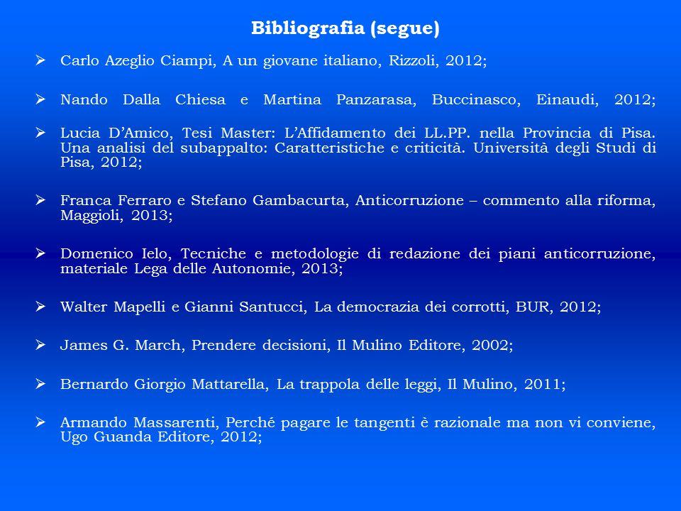 Bibliografia (segue)   Carlo Azeglio Ciampi, A un giovane italiano, Rizzoli, 2012;   Nando Dalla Chiesa e Martina Panzarasa, Buccinasco, Einaudi,