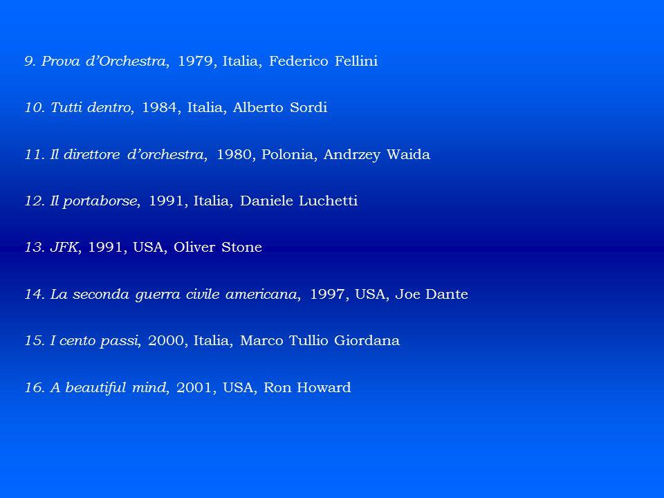 9. Prova d'Orchestra, 1979, Italia, Federico Fellini 10. Tutti dentro, 1984, Italia, Alberto Sordi 11. Il direttore d'orchestra, 1980, Polonia, Andrze