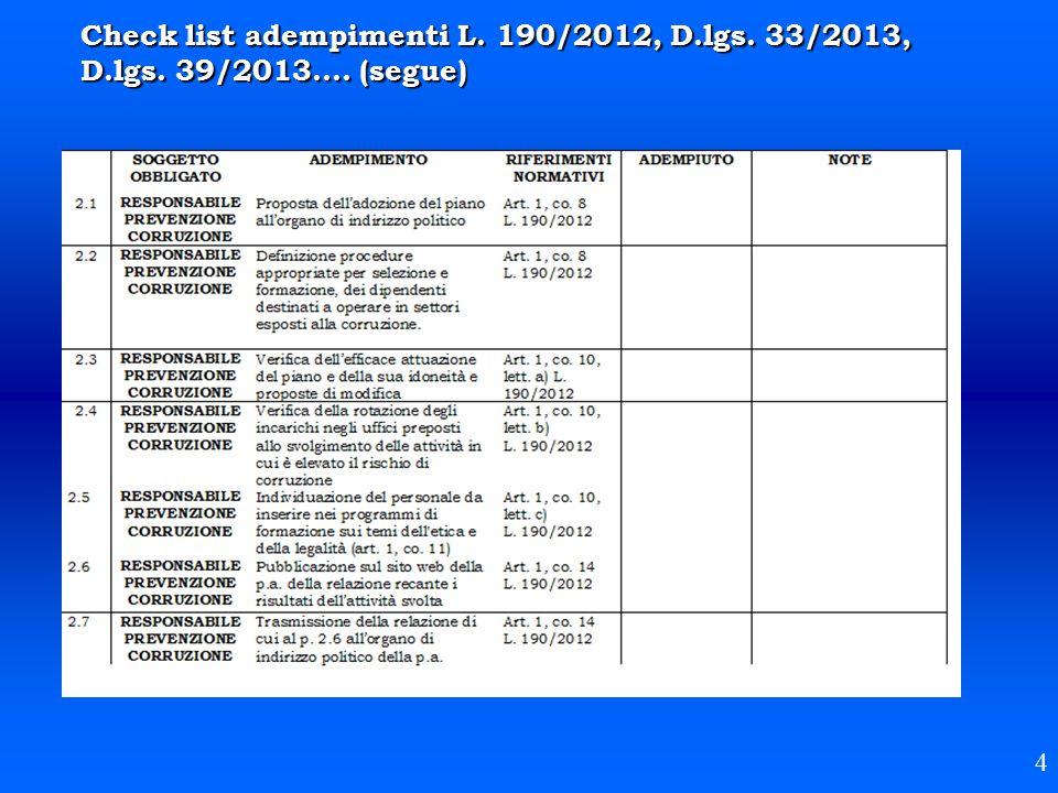 Check list adempimenti L. 190/2012, D.lgs. 33/2013, D.lgs. 39/2013…. (segue) 4
